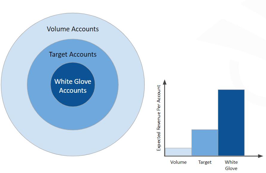 graphs-target-image